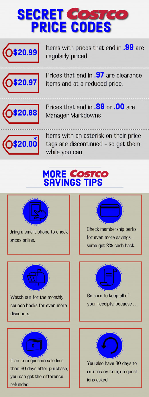 how to make money from costco
