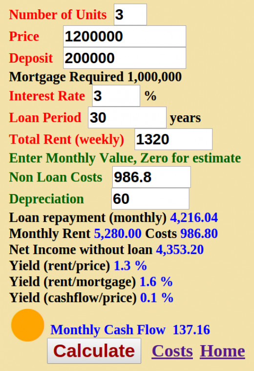 Example of a property with a marginal cash flow return ('Amber' label)