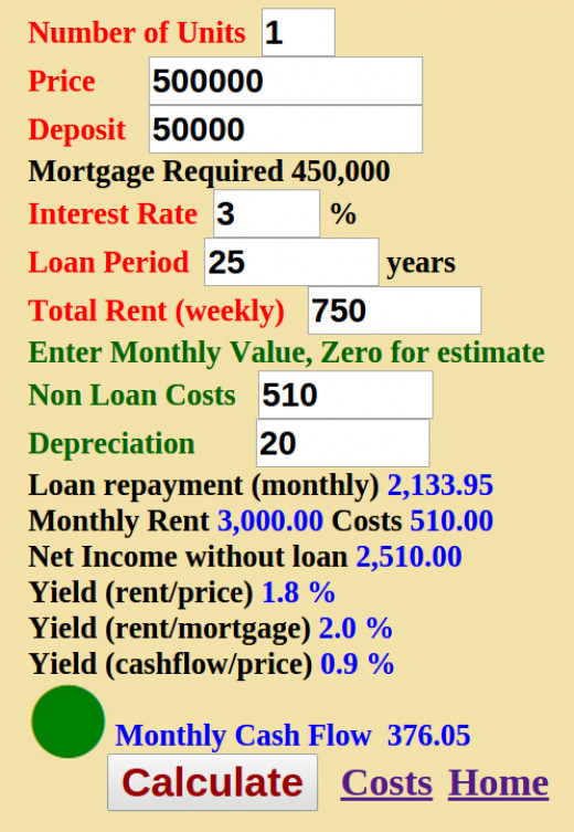 Example of a property with a good cash flow return ('Green' label)