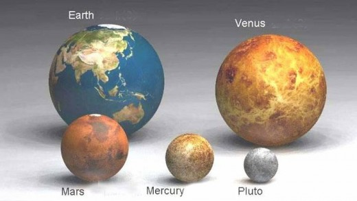 The inner planets, Mercury, Venus, Earth and Mars,  and the sub planet Pluto