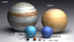 The relative sizes of our solar system's planets.