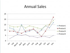 How to Add Sales Tracking in Your Business Plan