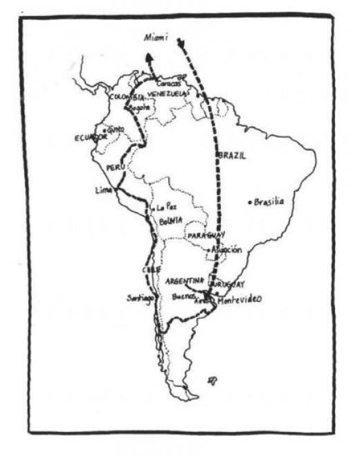 Ernesto and Alberto travel itinerary