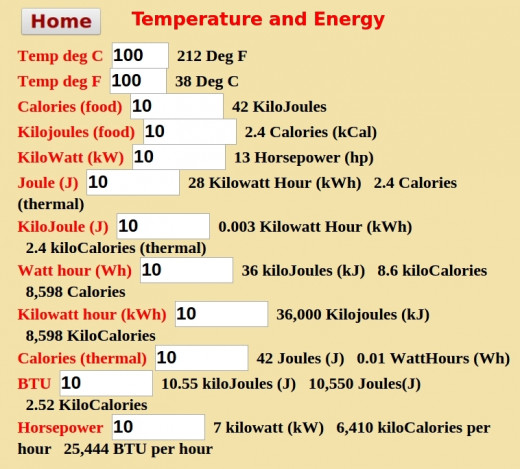 TEMPERATURE AND ENERGY