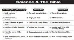 Science in the Bible?