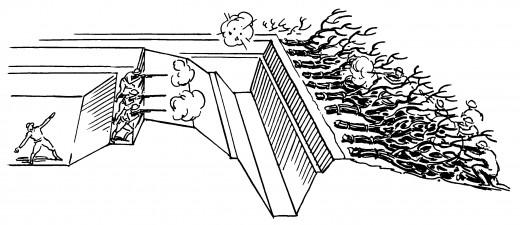 An illustration of an abatis