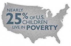 Do you believe that poorer and/or less educated people have more children whom they can't support?