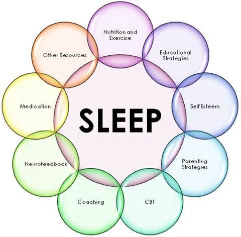 Menopause Sleep Problems Natural Remedies