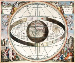 Chart showing signs of the zodiac and the solar system with world at centre