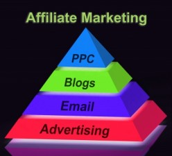 How to Earn Passive Income with Affiliate Marketing