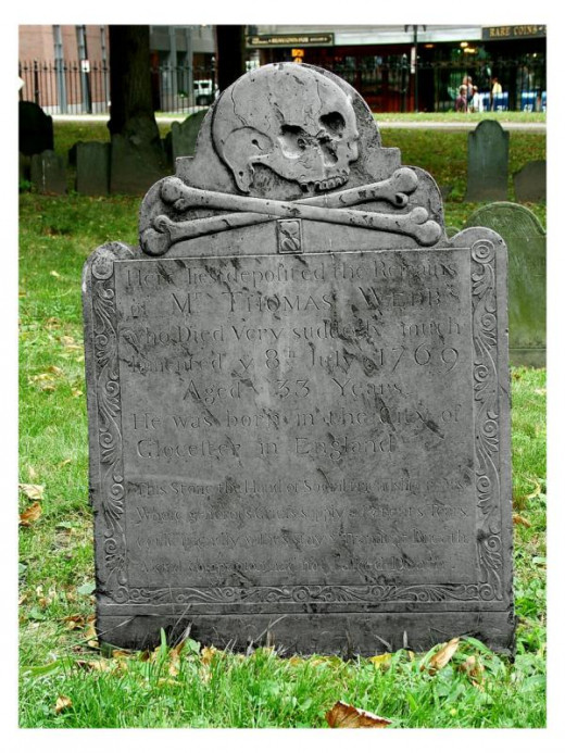 Tombstone with skull and crossbones