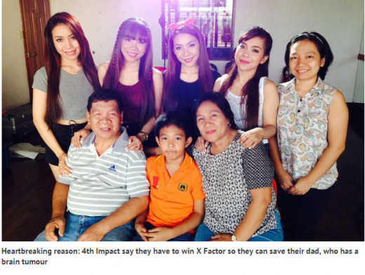 Family Picture of 4th Impact