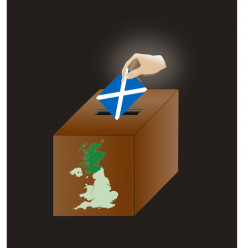 Things to do before another Scottish Independence Referendum