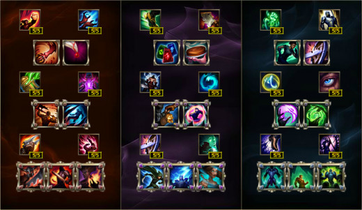 New set of masteries for pre season 6