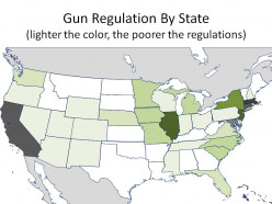 Gun Rights: Part 7 - Proof by Chart: Will Reasonable Gun Control Save Lives?   [270*2]