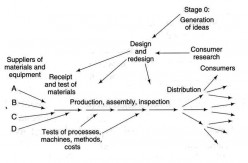 Re-thinking management thinking