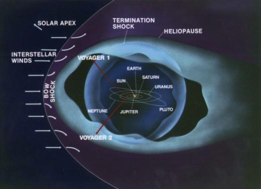 The Interstellar mission