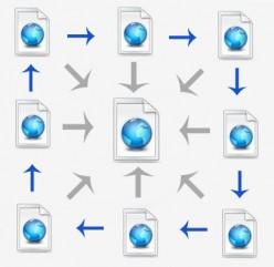 Figure 2. The linkwheel