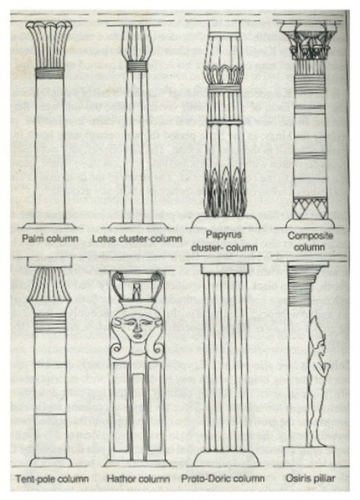 Terminologies In Egyptian Architecture Hubpages