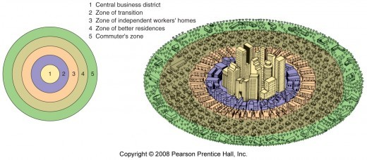 The sector model, also known as the Hoyt model, is a model of urban land use proposed in 1939 by economist Homer Hoyt.
