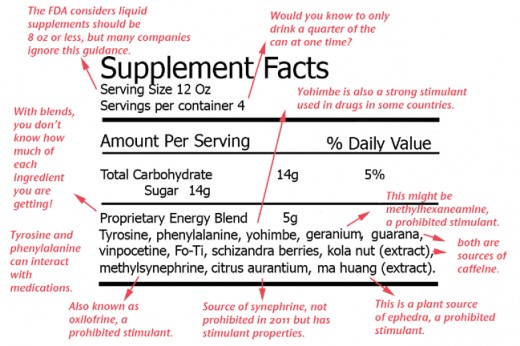 do you really know the ingredients found in energy drinks?