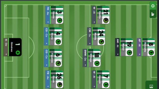 The 4-4-1-1 Formation