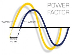 Understanding Power Factor Correction and Its Benefits