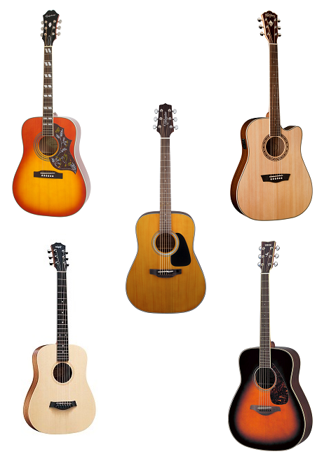 Top 5 best acoustic guitars for beginner