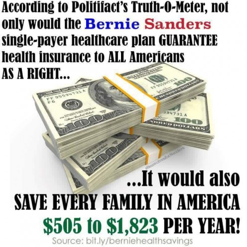 Politifact says that Bernie Sanders healthcare plan would have saved every family in America over $500 per year.