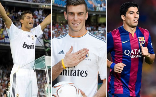 Top 11 Most Expensive Footballers by each Position