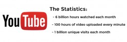 The Maturity and Evolving Nature of E-Commerce: YouTube