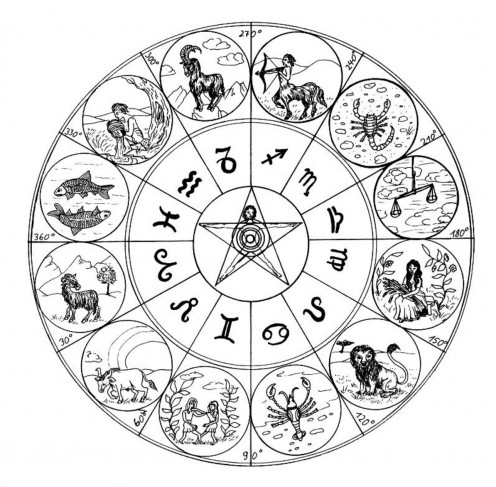 The twelve astrological signs