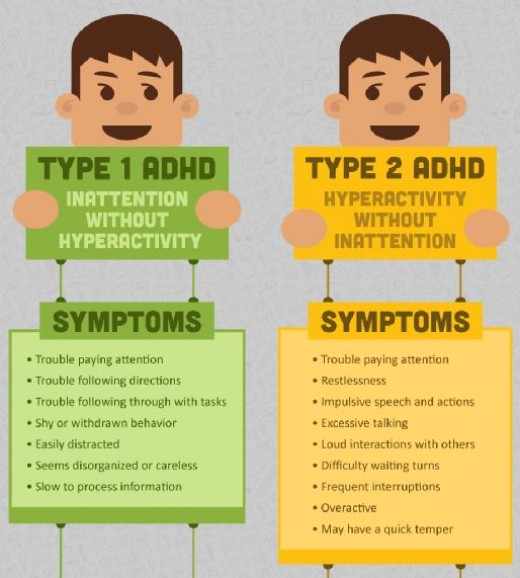 There are two types of ADHD, and girls often exhibit different symptoms than boys