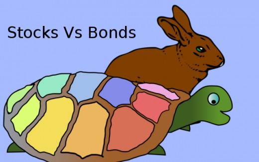 Stocks vs Bonds