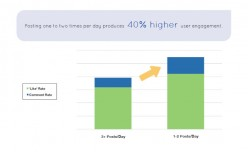 5 Simple Tips to Increase Engagement on Your Facebook Posts Right Now