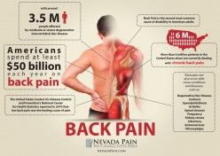 Back Pain Relief, Read On
