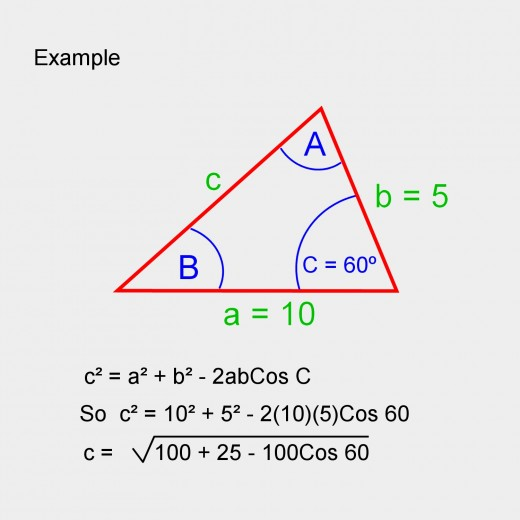 Cosine rule example