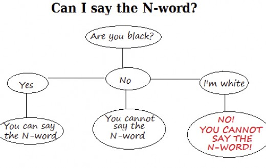 Can I say the N Word?