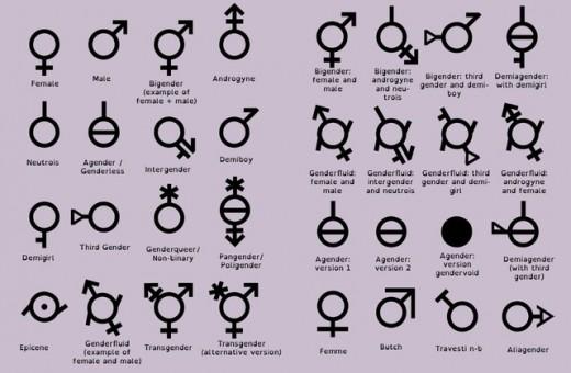 Non-Binary Symbols