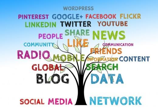 Social Media Pixabay