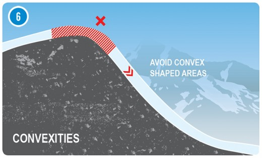 Avoid Convex areas