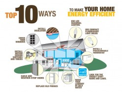 Easy steps to saving energy and money at home