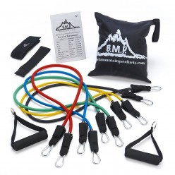 Do Resistance Bands Work For Exercise