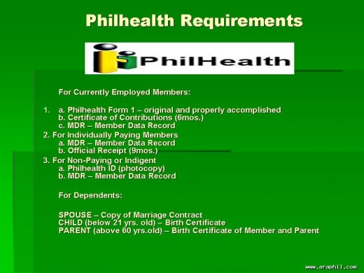 Insurance requirements list