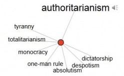 Is It The Boot of Authouritarianism? Or, Is It The Flight of Democracy?