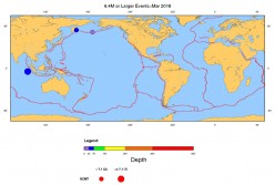 Earthquake Review and Forecast for April 2016