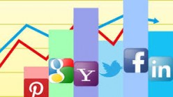 Social Media Analytics: Gaining Popularity in Online Strategies