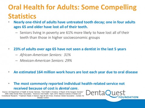 Illustration of compelling adult oral health statistics, by DentaQuest Foundation