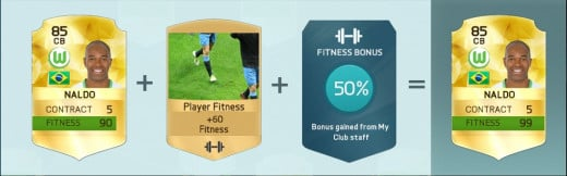 Squad fitness cards are often the cheaper option