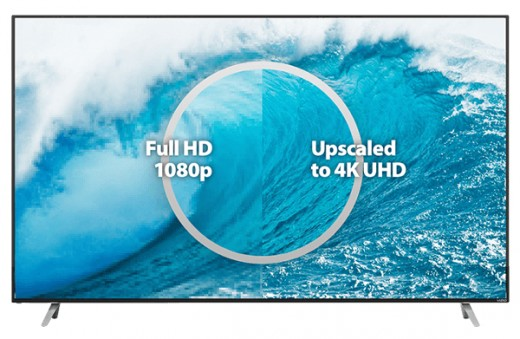 Above, we show an image that illustrates the difference in detail that can be seen in standard FullHD compared to 4K UltraHD video. Below, we show a great video available on YouTube that explores the comparisons between these two formats.